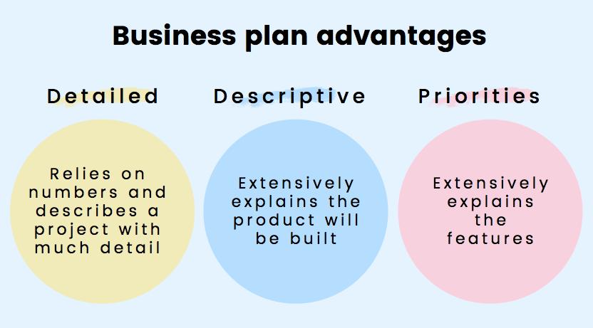 Những ưu điểm chính của kế hoạch kinh doanh