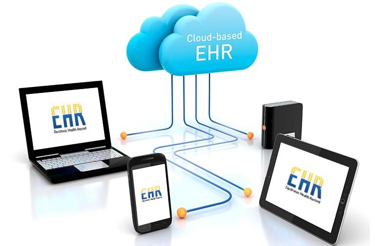 Khả năng truy cập (Accessibility) của EHR trên mây