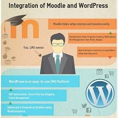 Làm sao bán được các khóa học Moodle (Moodle courses) trong WordPress bằng WooCommerce?