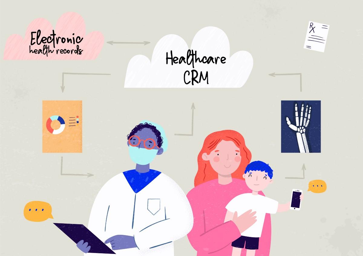 Những lợi ích toàn cảnh của việc triển khai Healthcare CRM là gì?