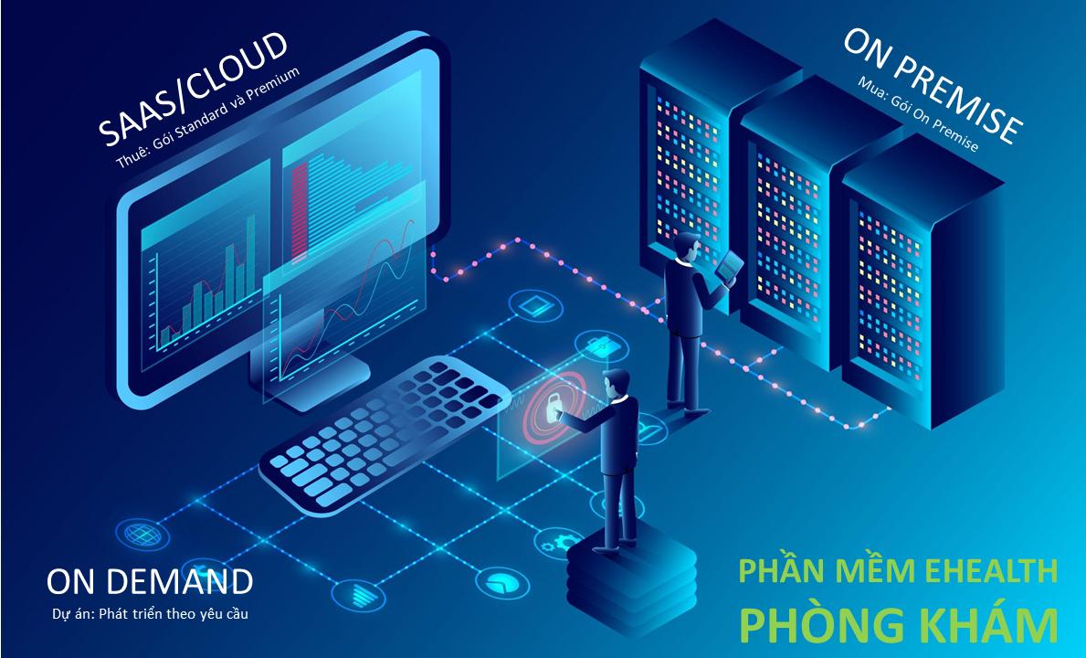 Phần mềm eHealth Phòng Khám SaaS Cloud, On Premise, On Demand