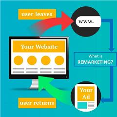 Remarketing là gì, hoạt động như thế nào, mà làm tăng leads tăng sales vậy ta ...
