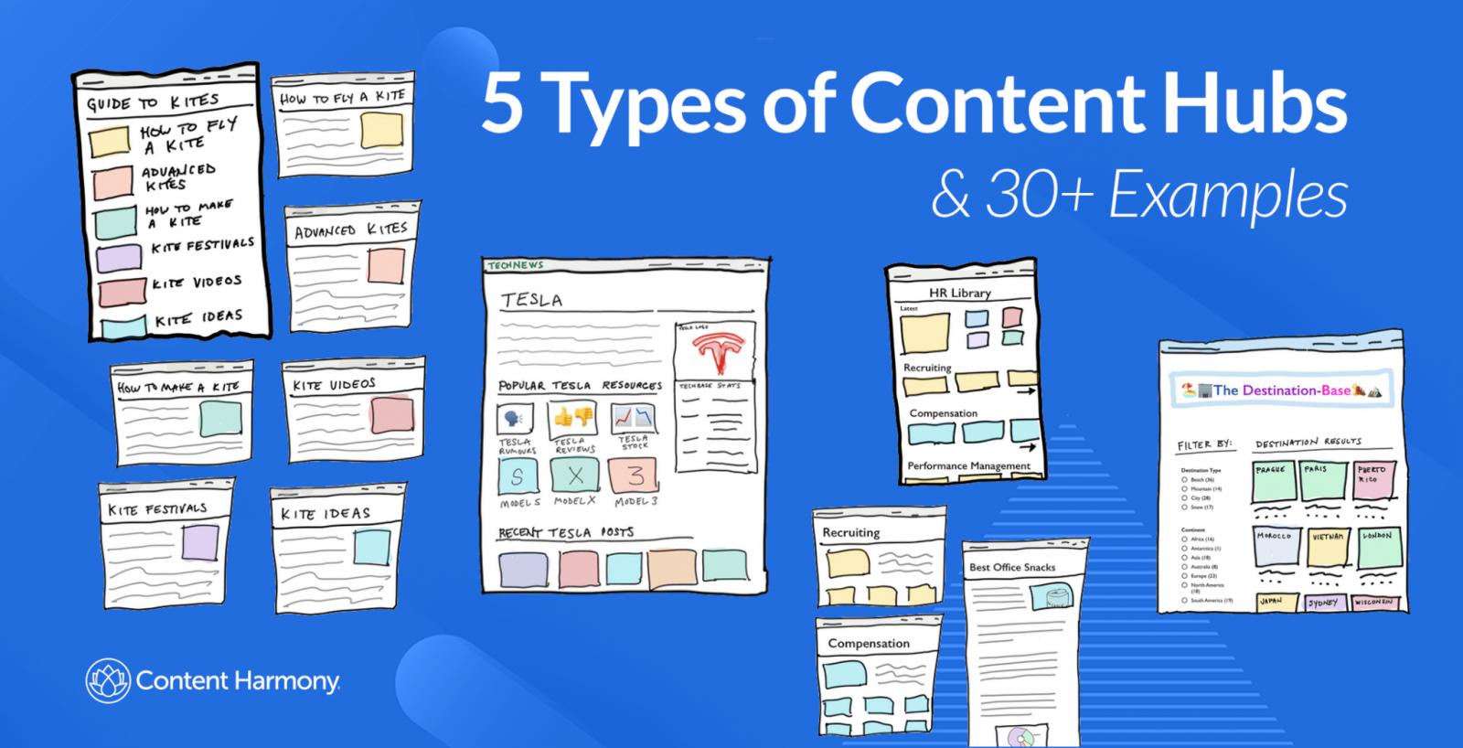 Tạo hub nội dung (content hub)