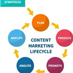 Website marketing - Tiếp thị website cho doanh nghiệp và phòng khám - Một hướng dẫn chiến lược hoàn chỉnh