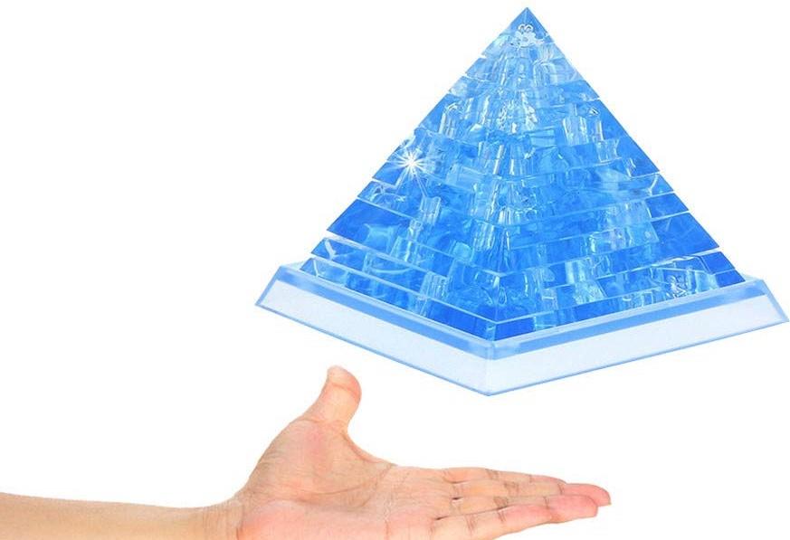 Pyramid Model